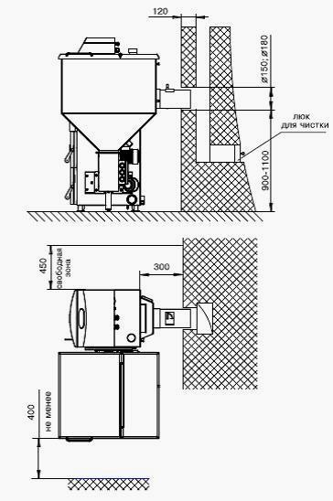 Схема установки котла Zota